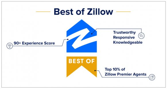 best chicago real estate agent on zillow